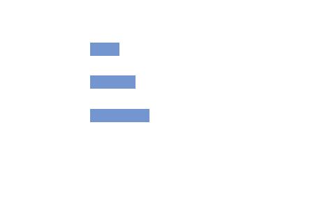 NERO Immobilien Logo